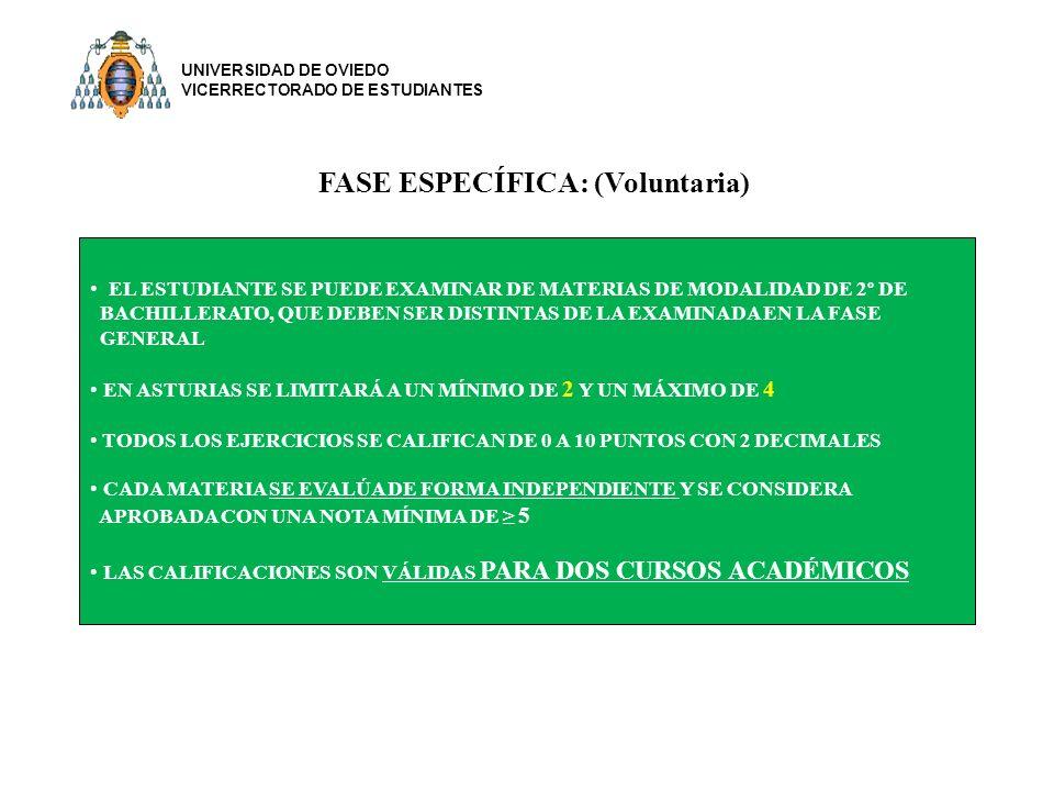 EL ESTUDIANTE SE PUEDE EXAMINAR DE MATERIAS DE MODALIDAD DE 2º DE BACHILLERATO, QUE DEBEN SER DISTINTAS DE LA EXAMINADA EN LA FASE GENERAL EN ASTURIAS SE LIMITARÁ A UN MÍNIMO DE 2 Y UN MÁXIMO DE 4 TODOS LOS EJERCICIOS SE CALIFICAN DE 0 A 10 PUNTOS CON 2 DECIMALES CADA MATERIA SE EVALÚA DE FORMA INDEPENDIENTE Y SE CONSIDERA APROBADA CON UNA NOTA MÍNIMA DE 5 LAS CALIFICACIONES SON VÁLIDAS PARA DOS CURSOS ACADÉMICOS FASE ESPECÍFICA: (Voluntaria) UNIVERSIDAD DE OVIEDO VICERRECTORADO DE ESTUDIANTES