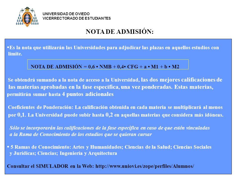 NOTA DE ADMISIÓN: Es la nota que utilizarán las Universidades para adjudicar las plazas en aquellos estudios con límite.