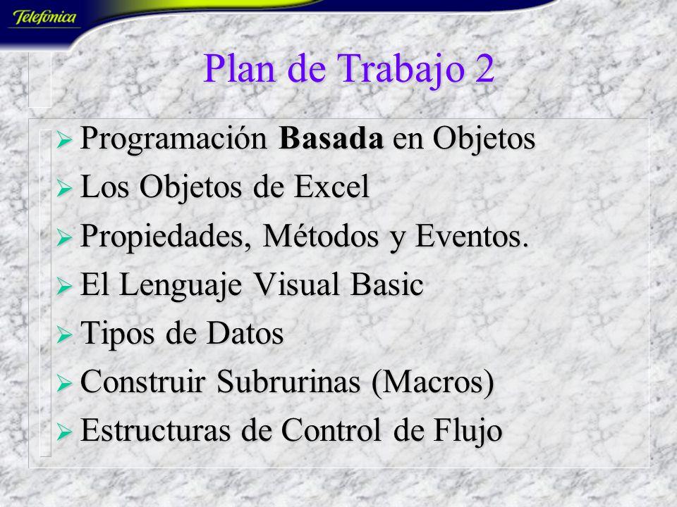 Plan de Trabajo 1 Acomodarnos y Conocernos Acomodarnos y Conocernos Repaso de Conceptos de Excel. Repaso de Conceptos de Excel. Grabar Macros Grabar M
