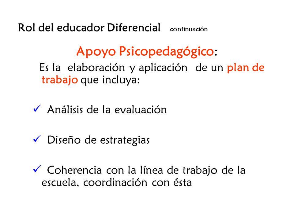 Rol del educador Diferencial continuación Apoyo Psicopedagógico: Es la elaboración y aplicación de un plan de trabajo que incluya: Análisis de la eval