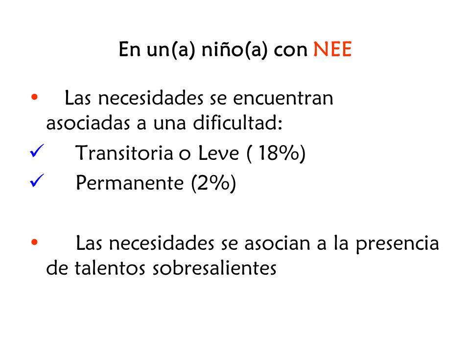 En un(a) niño(a) con NEE Las necesidades se encuentran asociadas a una dificultad: Transitoria o Leve ( 18%) Permanente (2%) Las necesidades se asocia