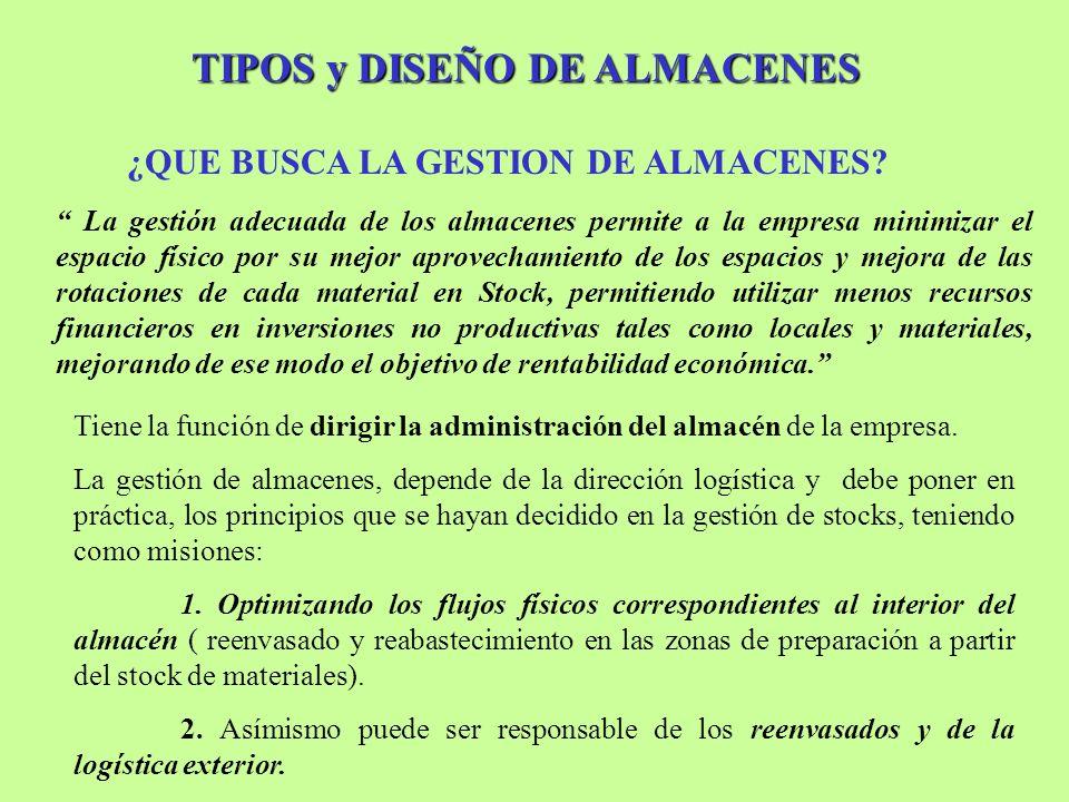TIPOS y DISEÑO DE ALMACENES La gestión adecuada de los almacenes permite a la empresa minimizar el espacio físico por su mejor aprovechamiento de los