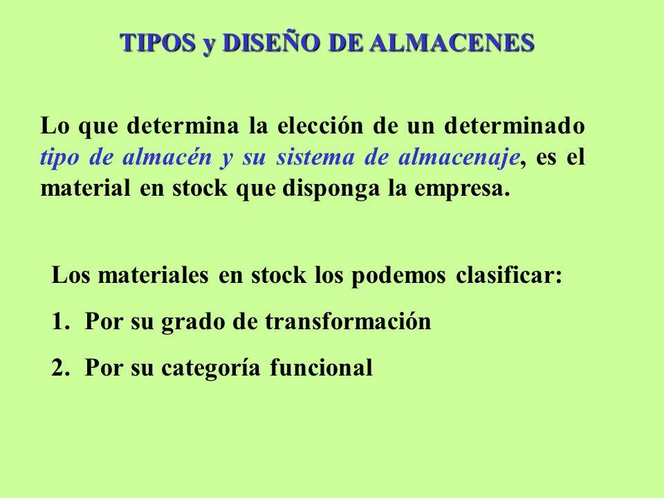 TIPOS y DISEÑO DE ALMACENES Lo que determina la elección de un determinado tipo de almacén y su sistema de almacenaje, es el material en stock que dis