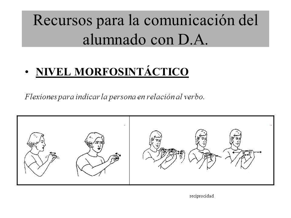 NIVEL MORFOSINTÁCTICO Flexiones para indicar la persona en relación al verbo. reciprocidad
