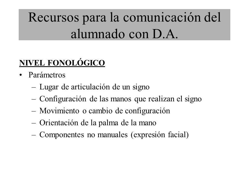 NIVEL FONOLÓGICO Parámetros –Lugar de articulación de un signo –Configuración de las manos que realizan el signo –Movimiento o cambio de configuración –Orientación de la palma de la mano –Componentes no manuales (expresión facial) Recursos para la comunicación del alumnado con D.A.