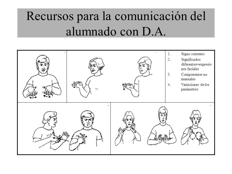 1.Signo contento 2.Significados diferentes=expresio nes faciales 3.Componentes no manuales 4.Variaciones de los parámetros Recursos para la comunicación del alumnado con D.A.
