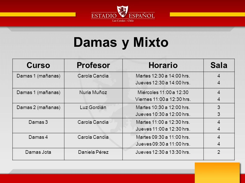 Damas y Mixto CursoProfesorHorarioSala Damas 1 (mañanas)Carola CandiaMartes 12:30 a 14:00 hrs. Jueves 12:30 a 14:00 hrs. 4444 Damas 1 (mañanas)Nuria M