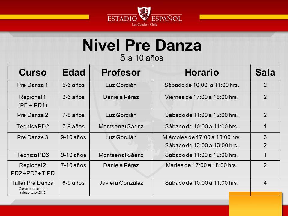 Nivel Pre Danza 5 a 10 años CursoEdadProfesorHorarioSala Pre Danza 15-6 añosLuz GordiánSábado de 10:00 a 11:00 hrs.2 Regional 1 (PE + PD1) 3-6 añosDan