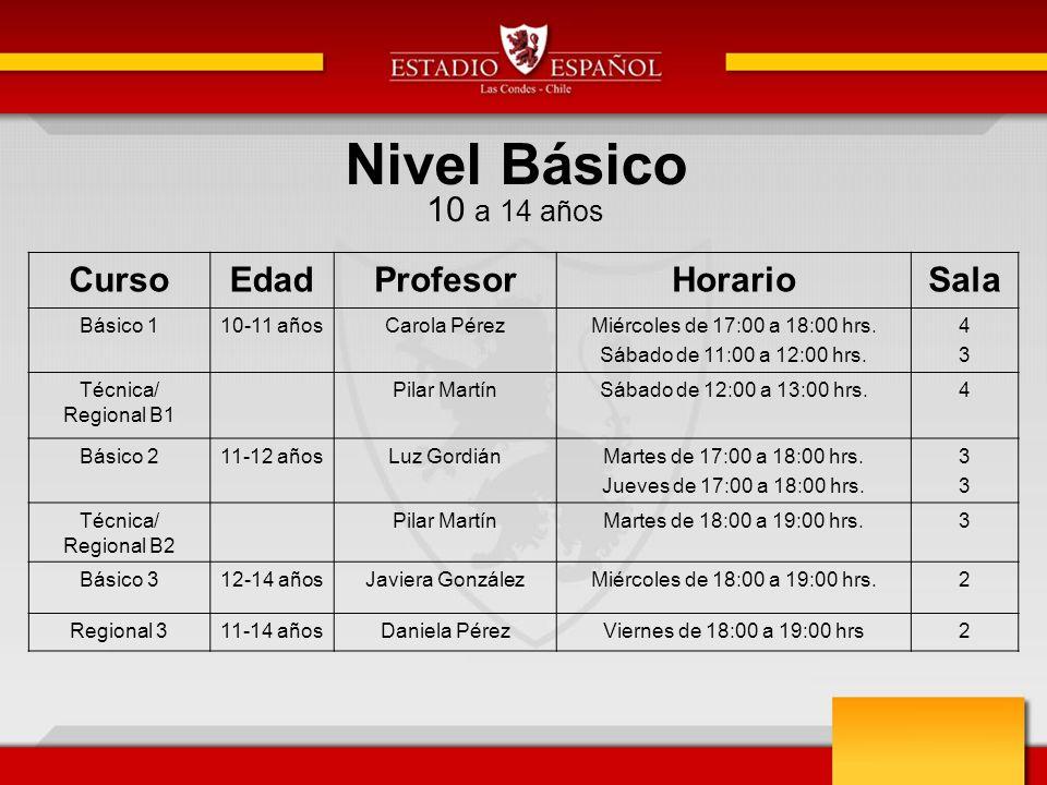 Nivel Básico 10 a 14 años CursoEdadProfesorHorarioSala Básico 110-11 añosCarola PérezMiércoles de 17:00 a 18:00 hrs. Sábado de 11:00 a 12:00 hrs. 4343