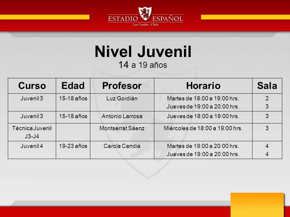 Nivel Juvenil 14 a 19 años CursoEdadProfesorHorarioSala Juvenil 315-18 añosLuz GordiánMartes de 18:00 a 19:00 hrs. Jueves de 19:00 a 20:00 hrs. 2323 J