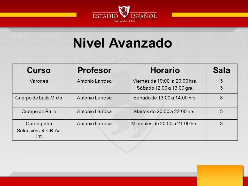 Nivel Avanzado CursoProfesorHorarioSala VaronesAntonio LarrosaViernes de 19:00 a 20:00 hrs.