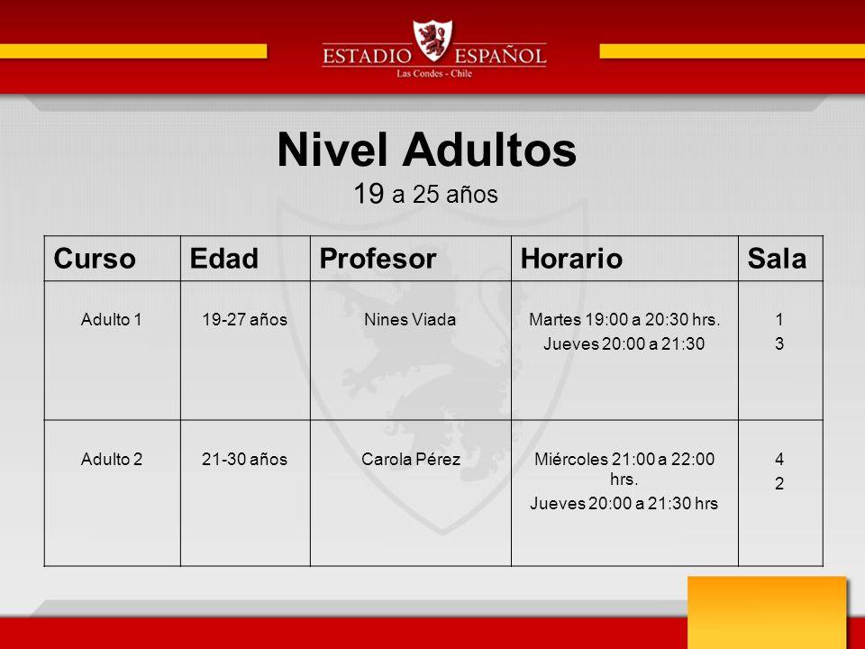 Nivel Adultos 19 a 25 años CursoEdadProfesorHorarioSala Adulto 119-27 añosNines ViadaMartes 19:00 a 20:30 hrs.
