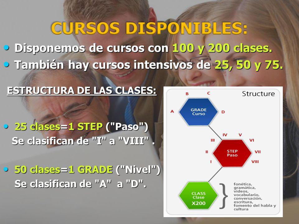 CURSOS DISPONIBLES Disponemos de cursos con 100 y 200 clases.