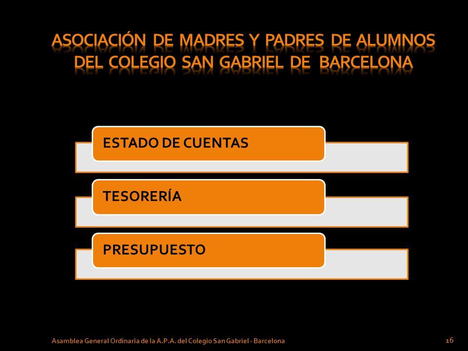 ESTADO DE CUENTASTESORERÍAPRESUPUESTO 16 Asamblea General Ordinaria de la A.P.A. del Colegio San Gabriel - Barcelona