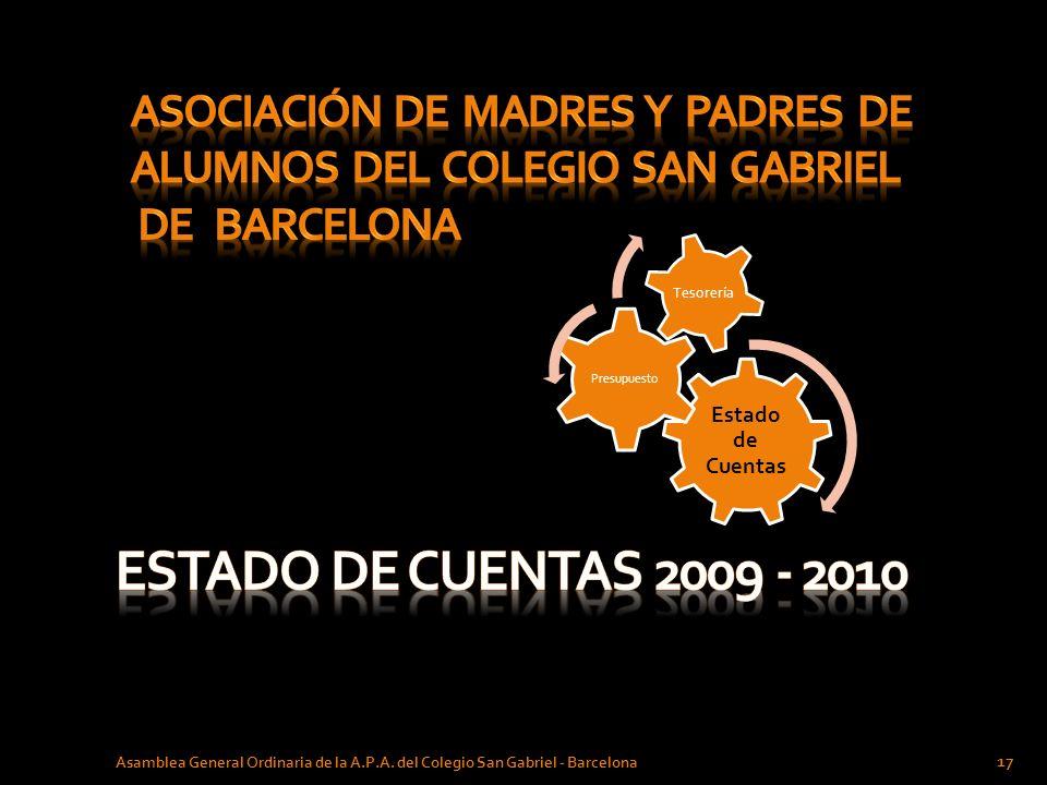 Estado de Cuentas Presupuesto Tesorería 17 Asamblea General Ordinaria de la A.P.A. del Colegio San Gabriel - Barcelona