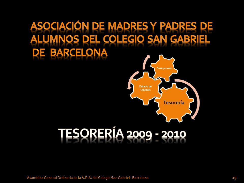 Tesorería Estado de Cuentas Presupuesto 19 Asamblea General Ordinaria de la A.P.A. del Colegio San Gabriel - Barcelona