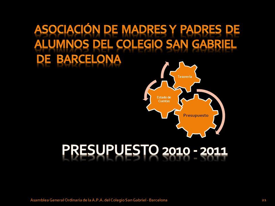 Presupuesto Estado de Cuentas Tesorería 21 Asamblea General Ordinaria de la A.P.A. del Colegio San Gabriel - Barcelona