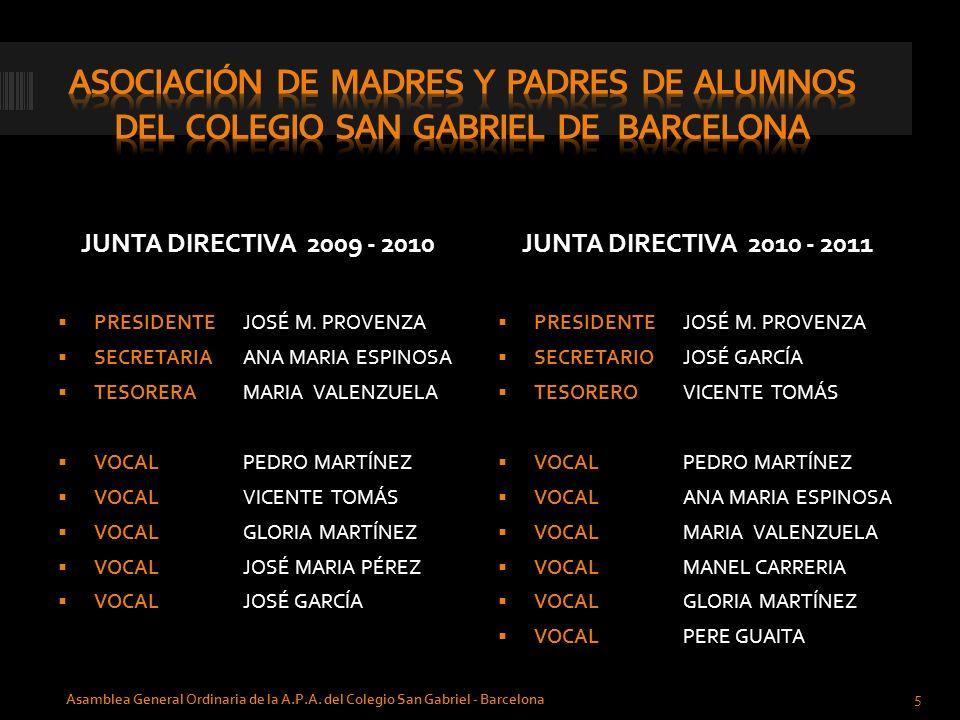 JUNTA DIRECTIVA 2009 - 2010 PRESIDENTEJOSÉ M. PROVENZA SECRETARIAANA MARIA ESPINOSA TESORERAMARIA VALENZUELA VOCALPEDRO MARTÍNEZ VOCALVICENTE TOMÁS VO