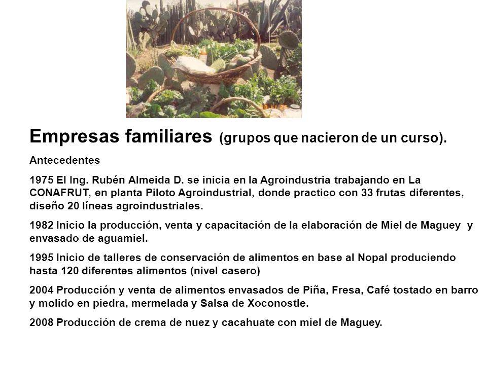 Empresas familiares (grupos que nacieron de un curso). Antecedentes 1975 El Ing. Rubén Almeida D. se inicia en la Agroindustria trabajando en La CONAF