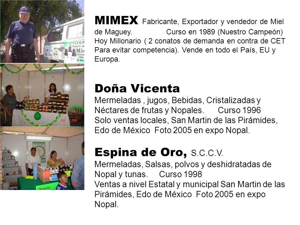 MIMEX Fabricante, Exportador y vendedor de Miel de Maguey. Curso en 1989 (Nuestro Campeón) Hoy Millonario ( 2 conatos de demanda en contra de CET Para
