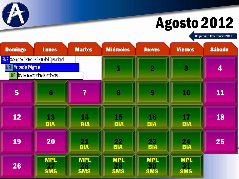 Agosto 2012 678910511 13141516171218 20212223241925 2726 MartesLunesDomingoViernesJuevesMiércolesSábado 1234 28293031 SMS Regresar a Calendario 2012 MPL BIA