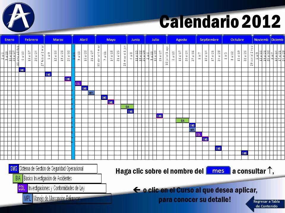Enero 2012 910111213814 16171819201521 32242526272228 303129 MartesLunesDomingoViernesJuevesMiércolesSábado 3456712 Regresar a Calendario 2012