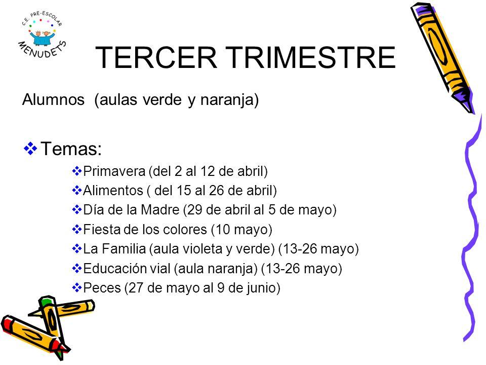 TERCER TRIMESTRE Alumnos (aulas verde y naranja) Temas: Primavera (del 2 al 12 de abril) Alimentos ( del 15 al 26 de abril) Día de la Madre (29 de abr