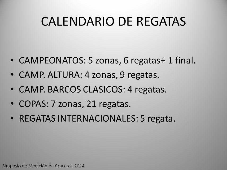 CALENDARIO DE REGATAS CAMPEONATOS: 5 zonas, 6 regatas+ 1 final. CAMP. ALTURA: 4 zonas, 9 regatas. CAMP. BARCOS CLASICOS: 4 regatas. COPAS: 7 zonas, 21