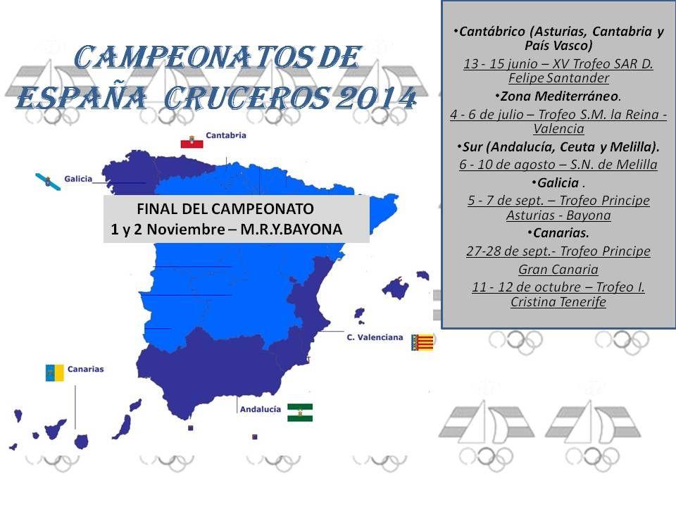 CALENDARIO DE REGATAS COPAS – CAMPEONATOS - INTERNACIONALES Simposio de Medición de Cruceros 2014
