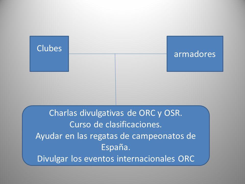 Clubes armadores Charlas divulgativas de ORC y OSR. Curso de clasificaciones. Ayudar en las regatas de campeonatos de España. Divulgar los eventos int