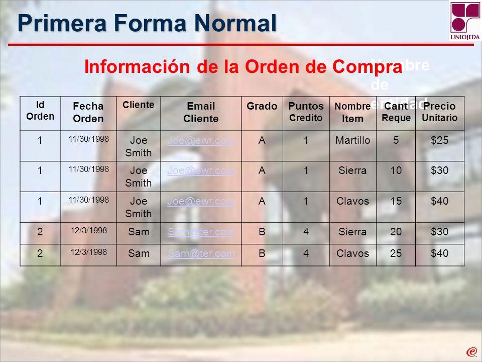 Nombre de entidad Primera Forma Normal Información de la Orden de Compra Id Orden Fecha Orden Cliente Email Cliente GradoPuntos Credito Nombre Item Ca