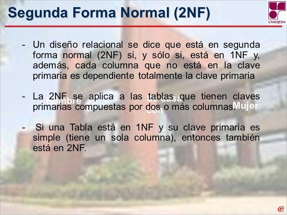 Segunda Forma Normal (2NF) Hombre Se casa con Mujer -Un diseño relacional se dice que está en segunda forma normal (2NF) si, y sólo si, está en 1NF y,