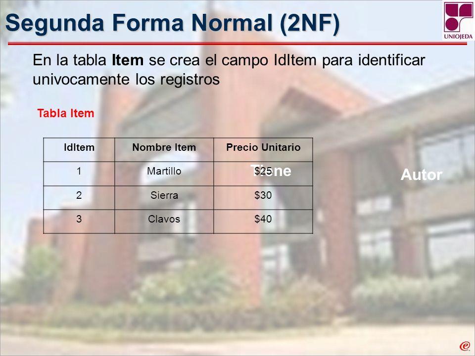 Tiene Autor Segunda Forma Normal (2NF) Tabla Item En la tabla Item se crea el campo IdItem para identificar univocamente los registros IdItemNombre It