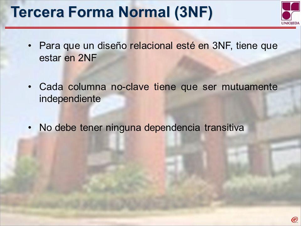Tercera Forma Normal (3NF) Para que un diseño relacional esté en 3NF, tiene que estar en 2NF Cada columna no-clave tiene que ser mutuamente independie