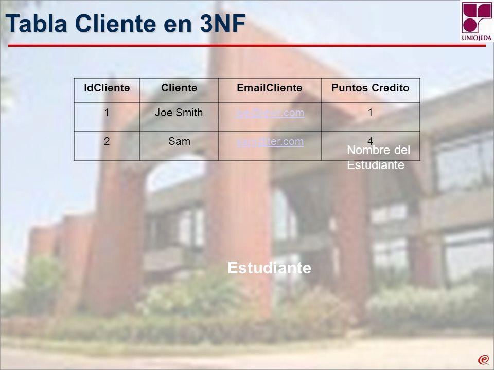 Tabla Cliente en 3NF Estudiante Nombre del Estudiante IdClienteClienteEmailClientePuntos Credito 1Joe Smithjoe@iewr.com1 2Samsam@ter.com4