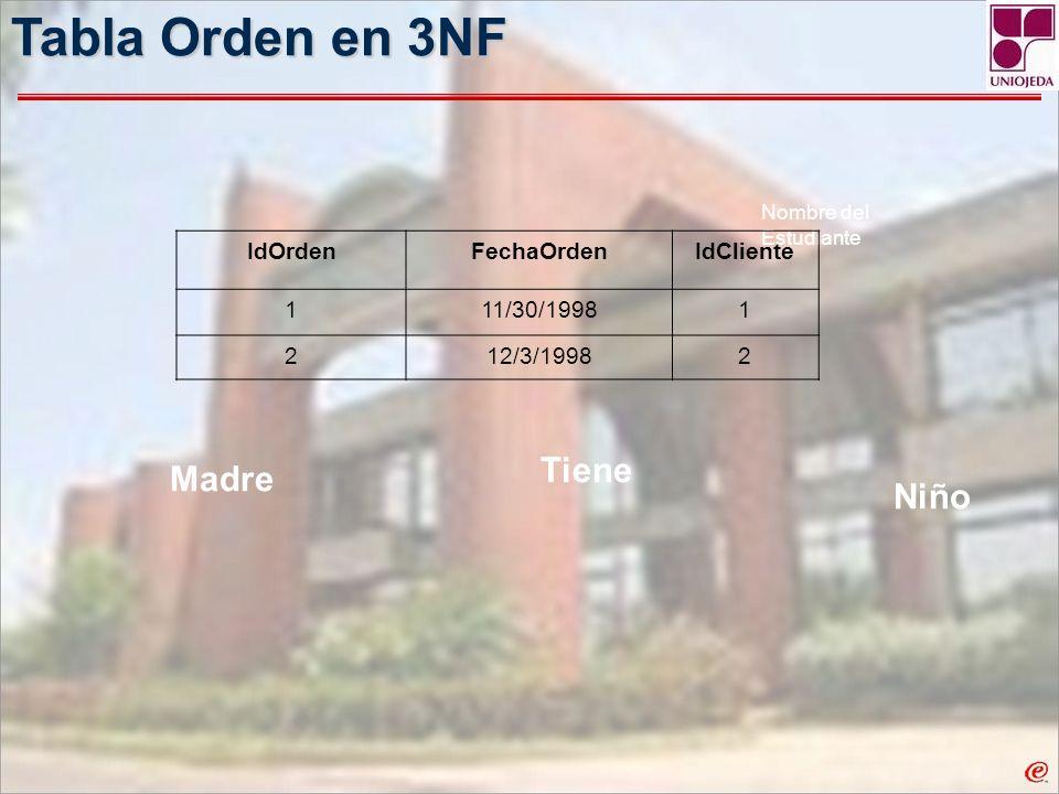 Tabla Orden en 3NF Nombre del Estudiante Madre Tiene Niño IdOrdenFechaOrdenIdCliente 111/30/19981 212/3/19982
