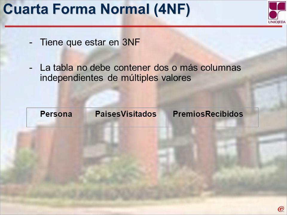 Cuarta Forma Normal (4NF) -Tiene que estar en 3NF -La tabla no debe contener dos o más columnas independientes de múltiples valores PersonaPaisesVisit