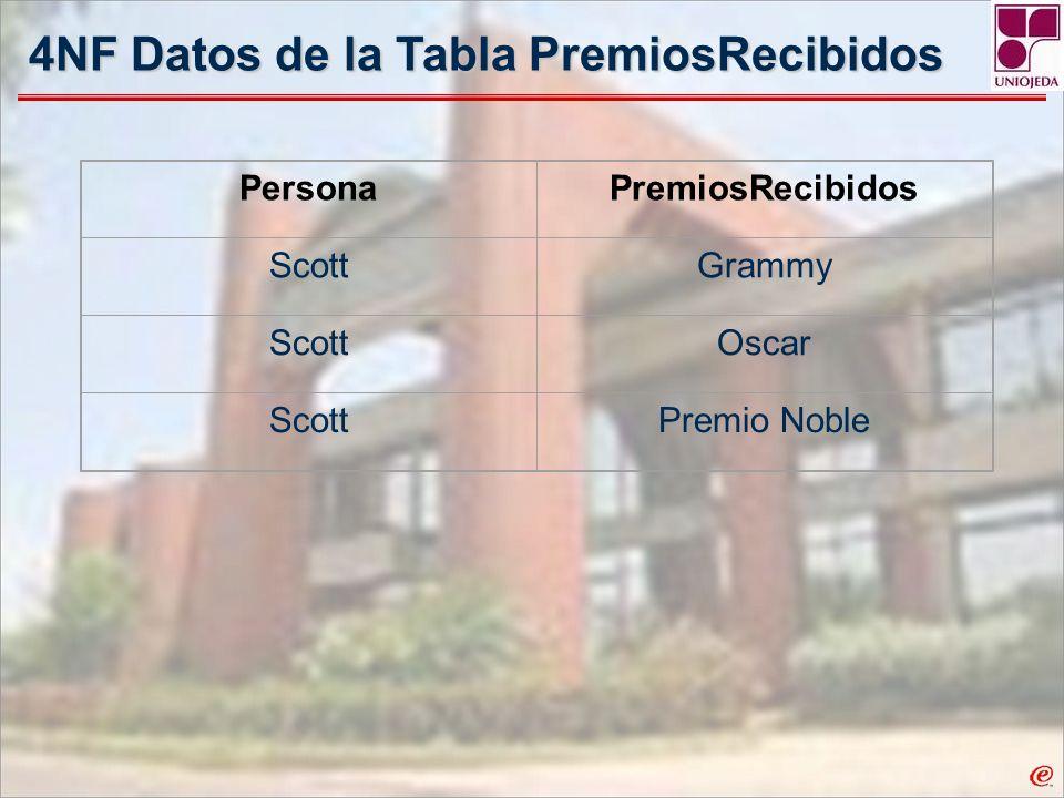 4NF Datos de la Tabla PremiosRecibidos PersonaPremiosRecibidos ScottGrammy ScottOscar ScottPremio Noble
