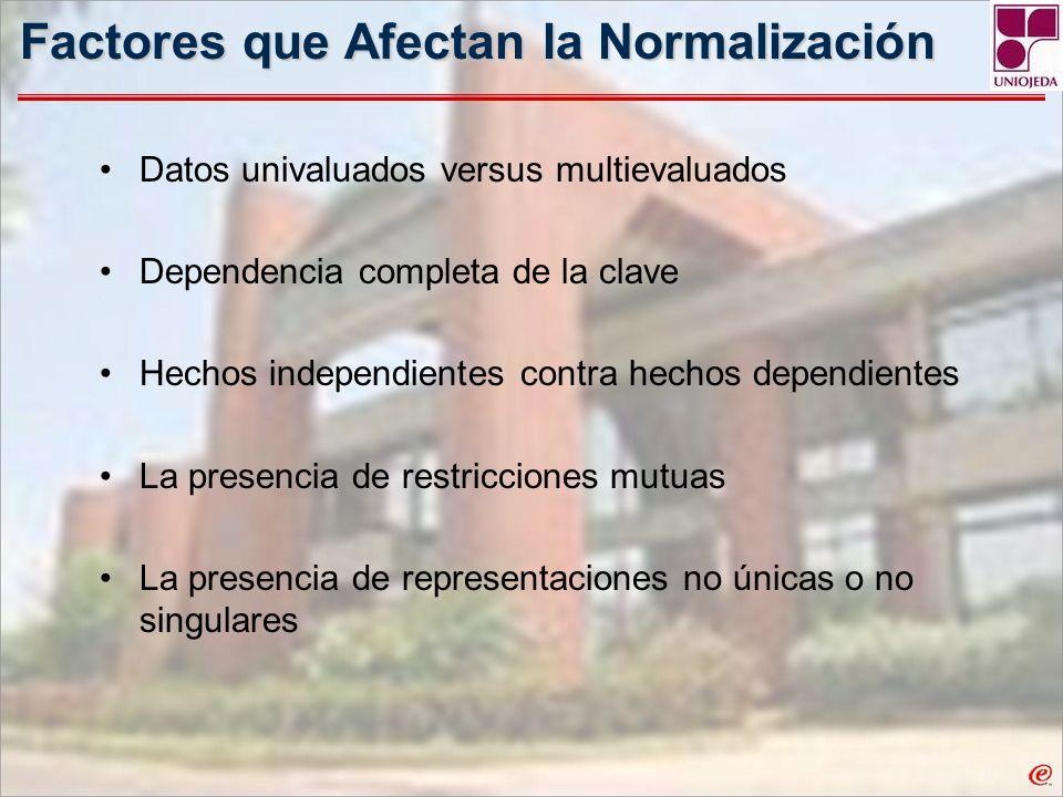 Factores que Afectan la Normalización Datos univaluados versus multievaluados Dependencia completa de la clave Hechos independientes contra hechos dep