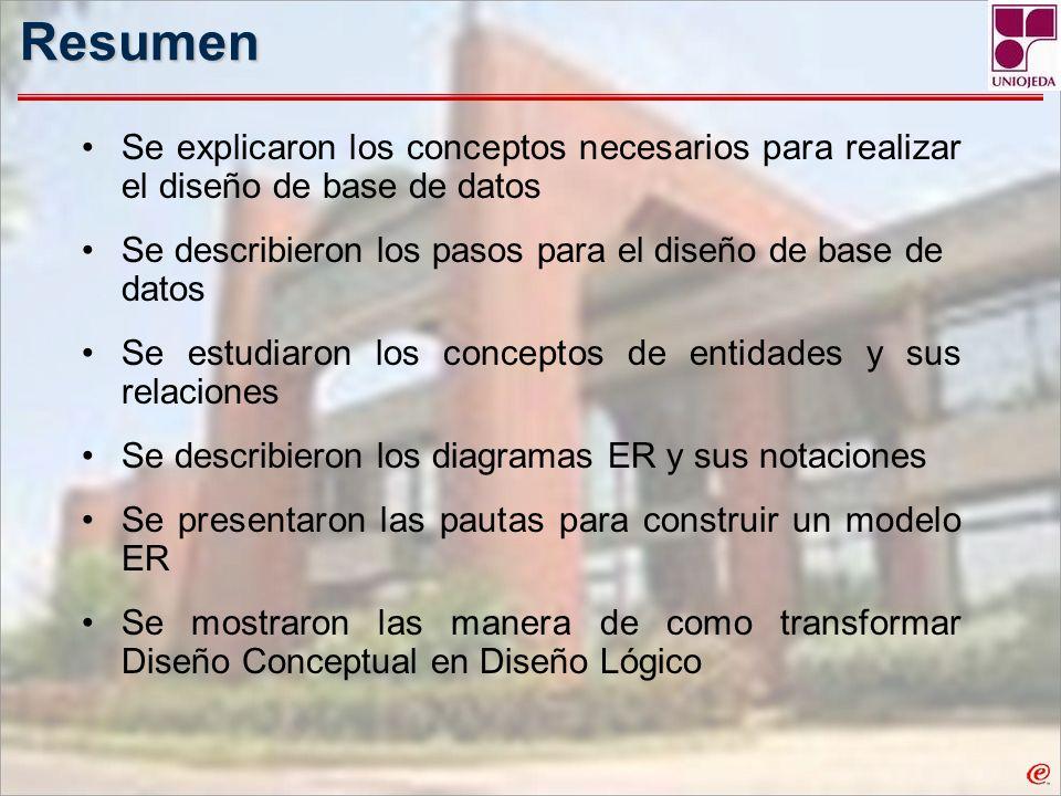 Resumen Se explicaron los conceptos necesarios para realizar el diseño de base de datos Se describieron los pasos para el diseño de base de datos Se e
