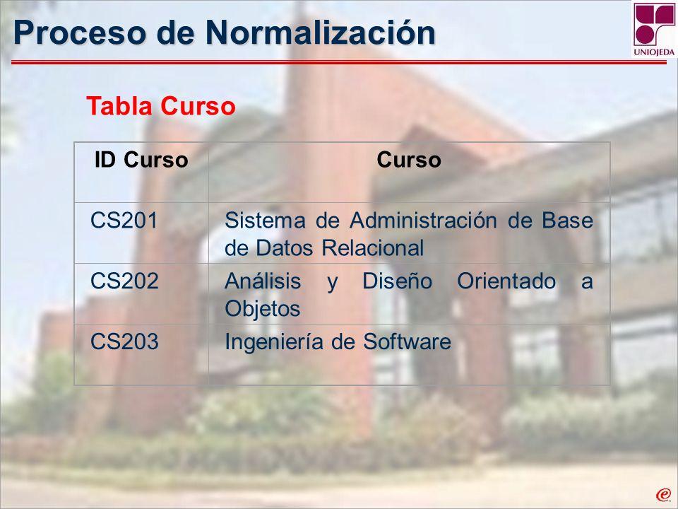 Proceso de Normalización ID CursoCurso CS201Sistema de Administración de Base de Datos Relacional CS202Análisis y Diseño Orientado a Objetos CS203Inge