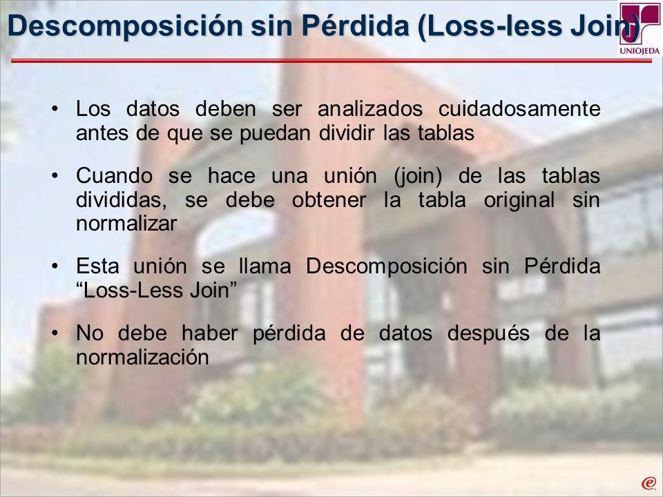 Descomposición sin Pérdida (Loss-less Join) Los datos deben ser analizados cuidadosamente antes de que se puedan dividir las tablas Cuando se hace una