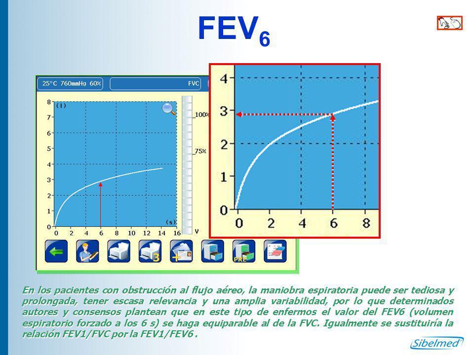 Prueba de broncodilatación 0 1 2 3 4 5 6 10 8 6 4 2 Volumen (l) Flujo (l/s) Flujo (l/s) 10-15 min