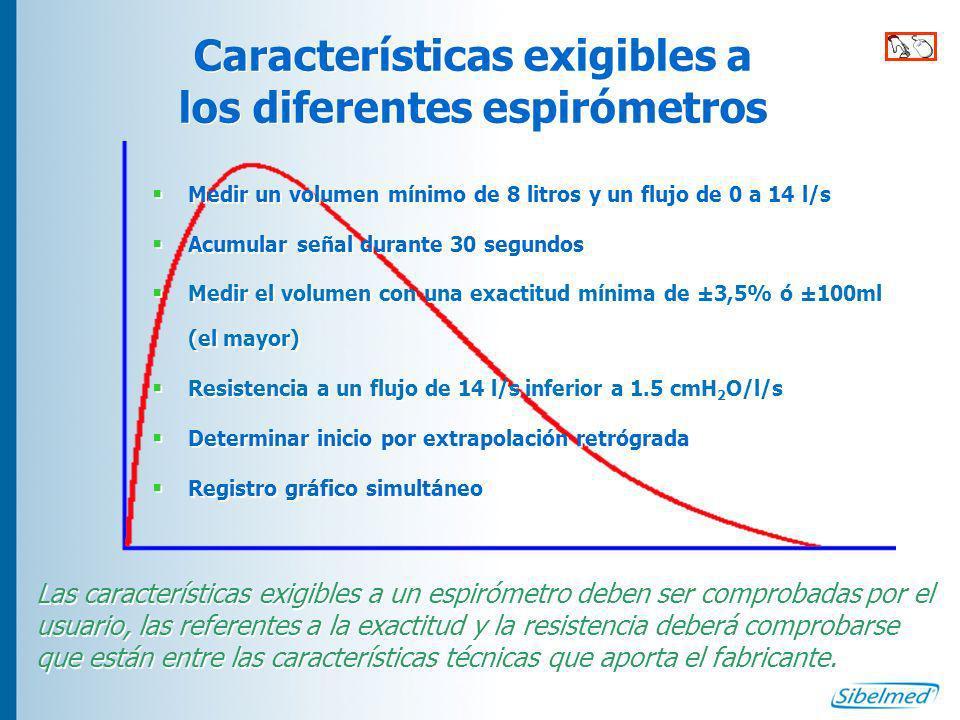 Prueba de broncodilatación: evaluación La prueba se considerará positiva si se produce un aumento igual o superior a: FVC: 12% FEV 1: 12% y además un mínimo de 200 ml La prueba se considerará positiva si se produce un aumento igual o superior a: FVC: 12% FEV 1: 12% y además un mínimo de 200 ml
