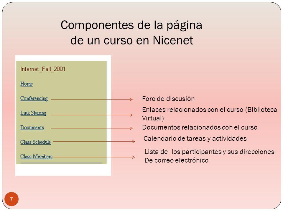Componentes de la página de un curso en Nicenet Foro de discusión Enlaces relacionados con el curso (Biblioteca Virtual) Documentos relacionados con e
