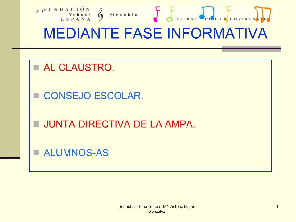 Sebastián Soria García -Mª Victoria Martín González 35 CONCLUSIONES 28 de junio de 2.004.(III) c) En cuanto a la valoración que se hace de los espacios destinados a impartir las sesiones MUS-E se hace el siguiente comentario: Las sesiones de teatro y danza se han desarrollado en el aula de Usos Múltiples cuya función en el Centro es fundamentalmente de Gimnasio, por lo que se guarda en este lugar parte del equipamiento para desarrollar las clases de Educación Física.