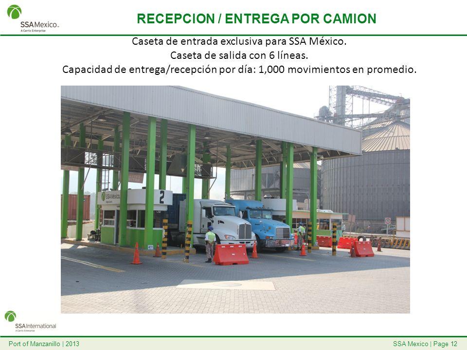 SSA Mexico   Page 12Port of Manzanillo   2013 RECEPCION / ENTREGA POR CAMION Caseta de entrada exclusiva para SSA México. Caseta de salida con 6 línea