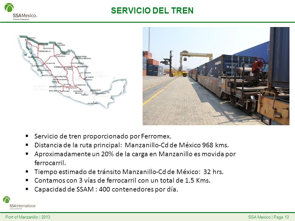 SSA Mexico   Page 13Port of Manzanillo   2013 SERVICIO DEL TREN Servicio de tren proporcionado por Ferromex. Distancia de la ruta principal: Manzanill