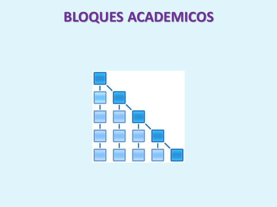 Etiqueta Este Recurso nos permite colocar un título a cada bloque de Unidad o semana, para que los estudiantes sepan de qué se trata la clase, o ¿en qué se hallan?...
