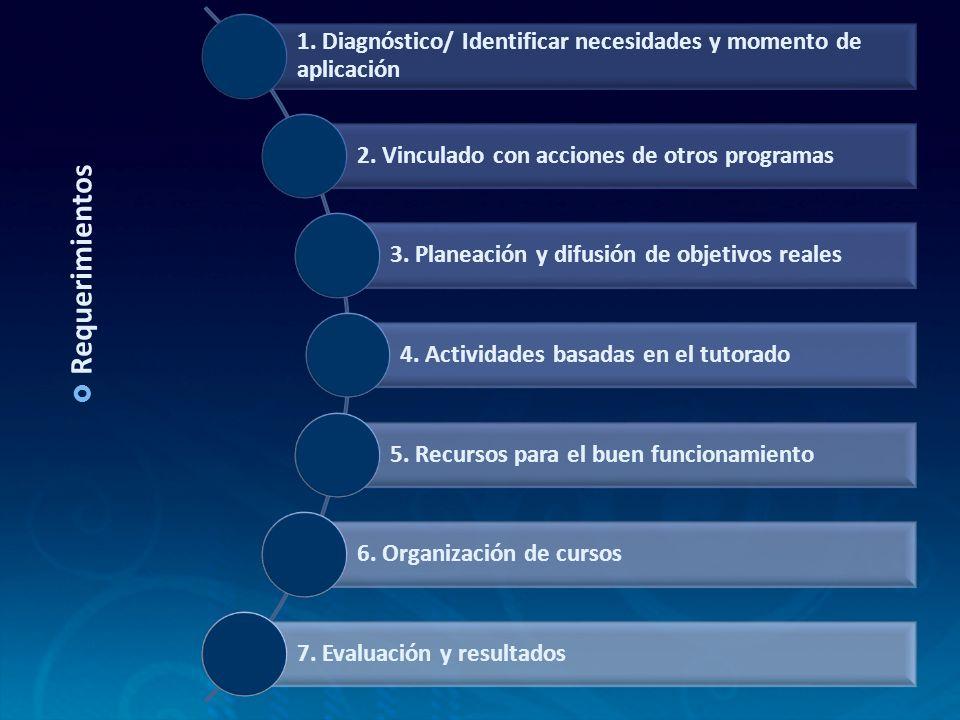 Requerimientos 1. Diagnóstico/ Identificar necesidades y momento de aplicación 2. Vinculado con acciones de otros programas 3. Planeación y difusión d